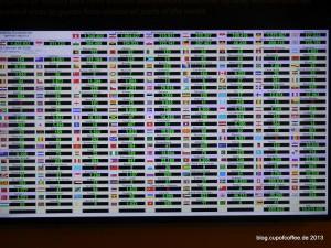 Statistik Mai 2013 - Noch keine Besucher aus Gabun.